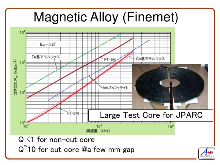 Magnetic Alloy (Finemet)
