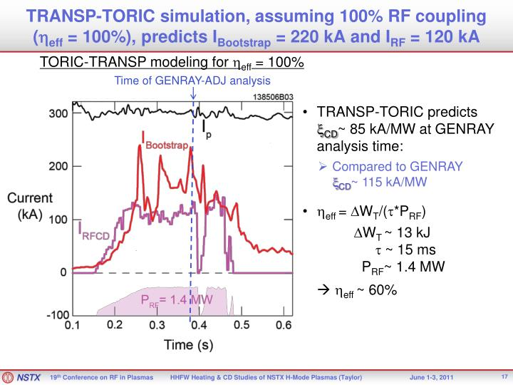 TRANSP-TORIC simulation, assuming 100% RF coupling