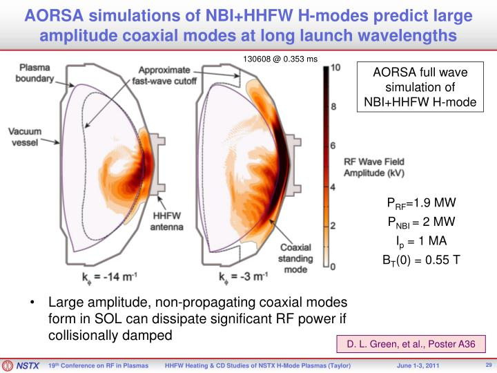 AORSA simulations of NBI+HHFW H-modes predict large amplitude coaxial modes at long launch wavelengths