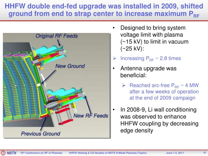 HHFW double end-fed upgrade was installed in 2009, shifted ground from end to strap center to increase maximum P