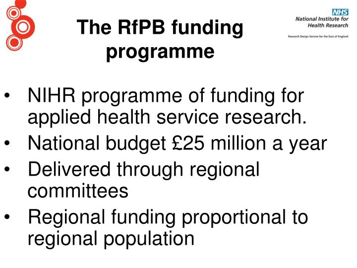 NIHR programme of funding for applied health service research.