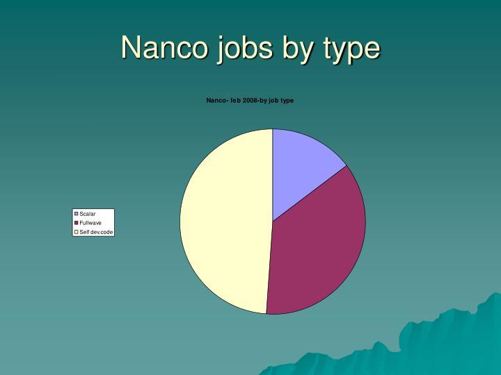 Nanco jobs by type
