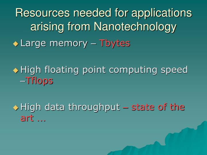 Resources needed for applications arising from Nanotechnology
