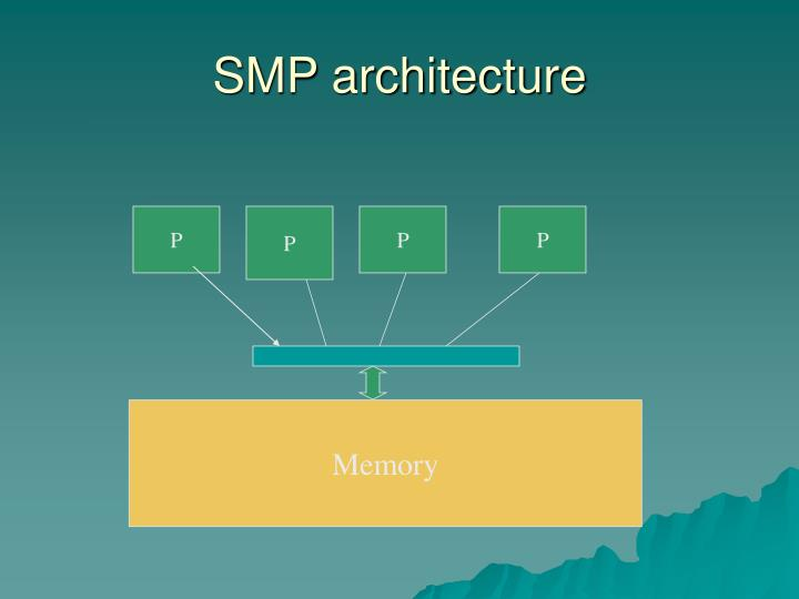 SMP architecture