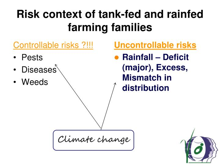 Risk context of tank-fed and rainfed farming families