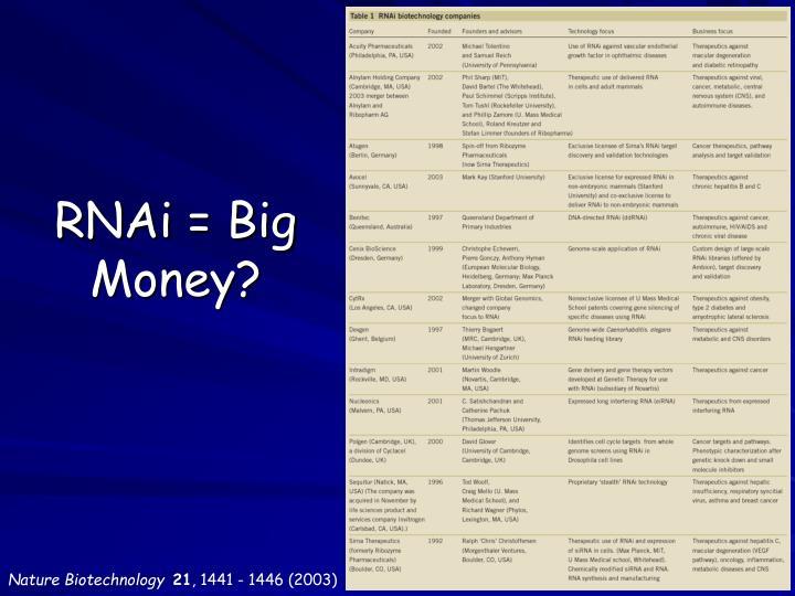 RNAi = Big Money?