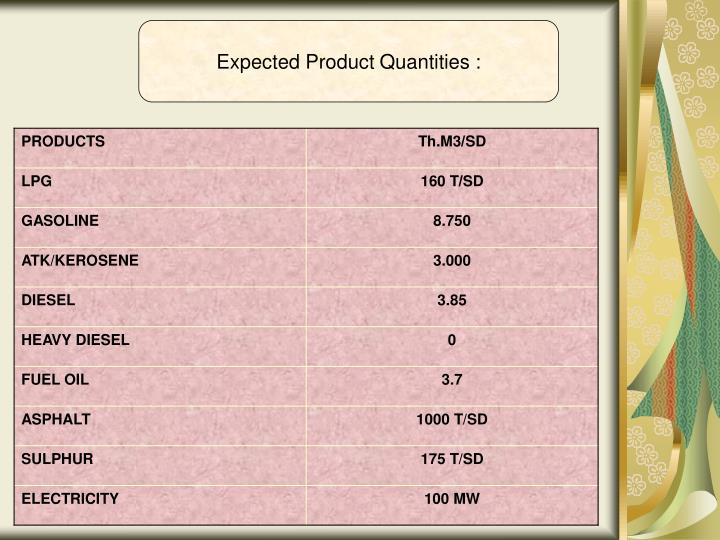 Expected Product Quantities :