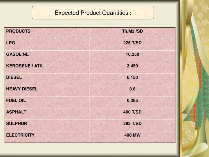 Expected Product Quantities