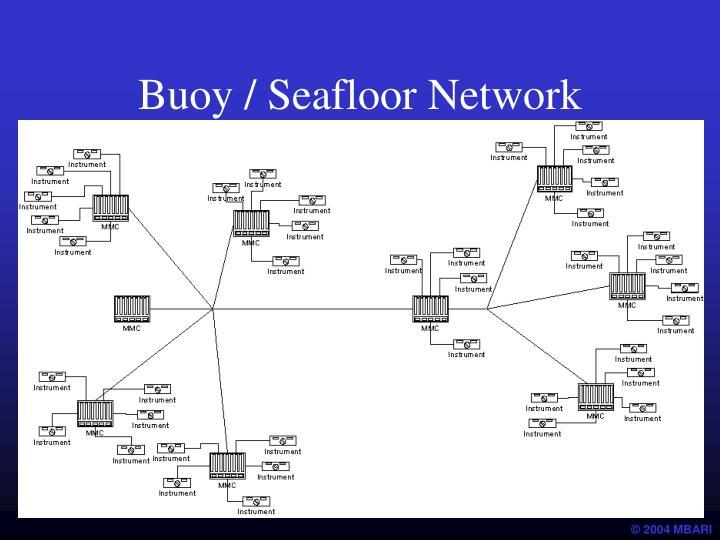 Buoy / Seafloor Network