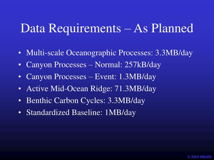 Data Requirements – As Planned