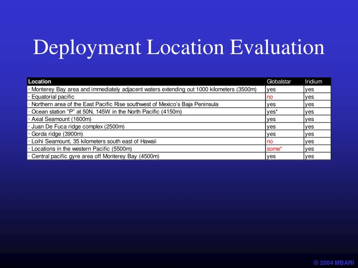 Deployment Location Evaluation