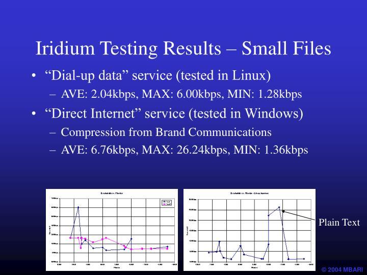 Iridium Testing Results – Small Files