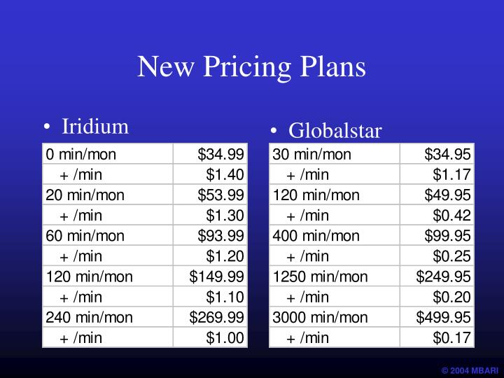 New Pricing Plans