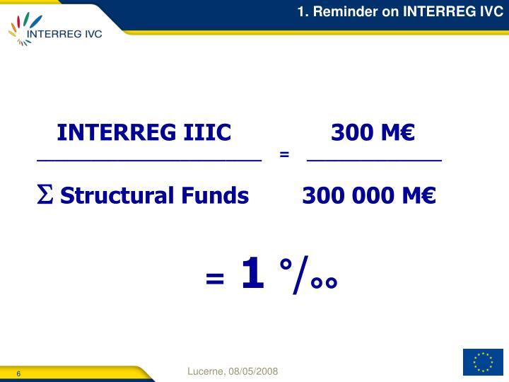 1. Reminder on INTERREG IVC