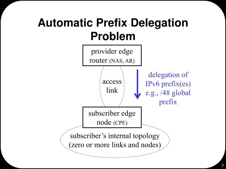 Automatic Prefix Delegation Problem