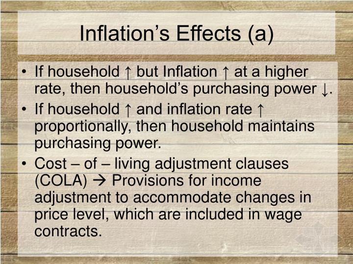 Inflation's Effects (a)