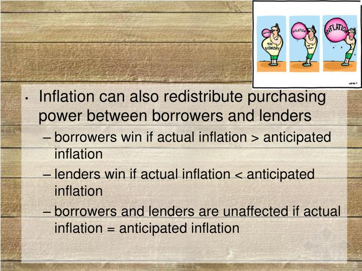 Inflation can also redistribute purchasing power between borrowers and lenders