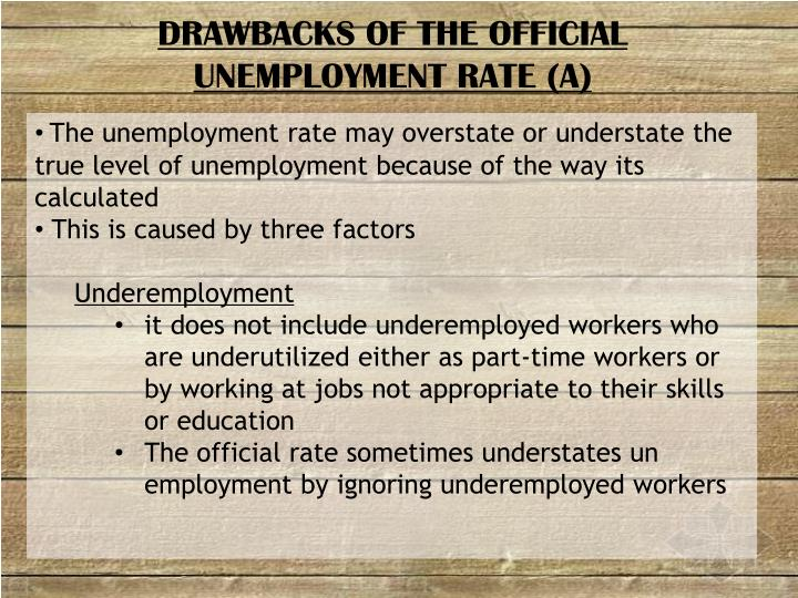 DRAWBACKS OF THE OFFICIAL UNEMPLOYMENT RATE (A)