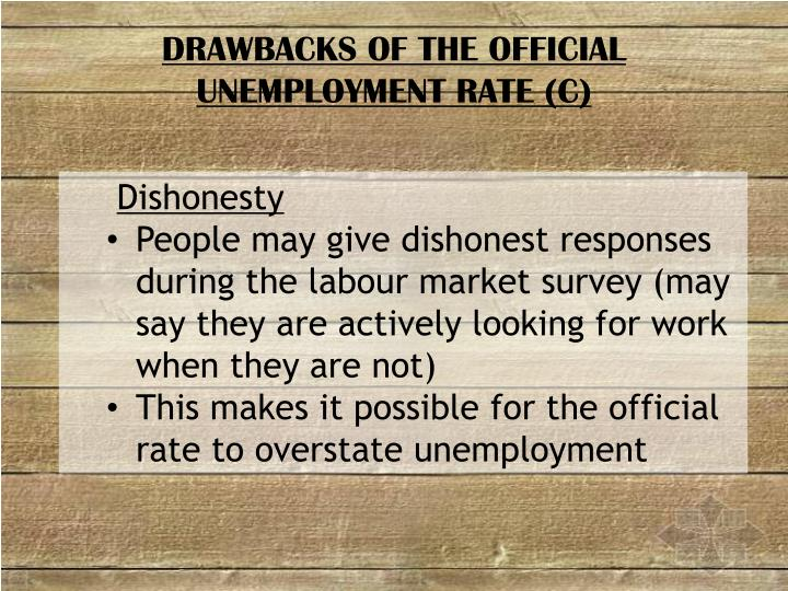 DRAWBACKS OF THE OFFICIAL UNEMPLOYMENT RATE (C)