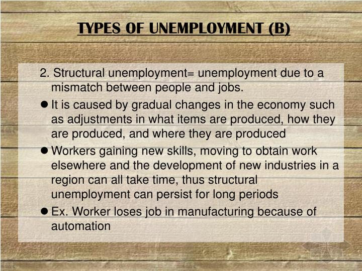 TYPES OF UNEMPLOYMENT (B)