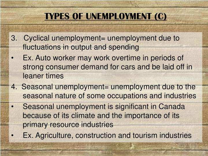 TYPES OF UNEMPLOYMENT (C)