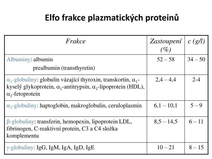 Elfo frakce plazmatických proteinů