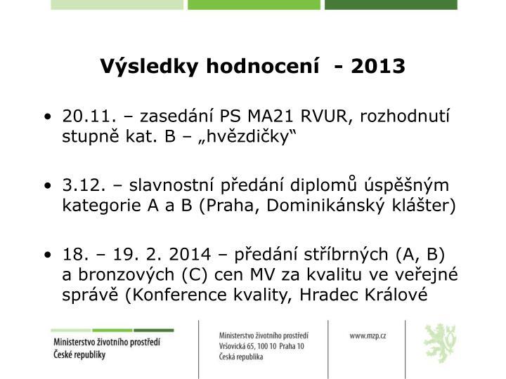 Výsledky hodnocení  - 2013