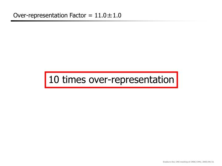 Over-representation Factor = 11.0