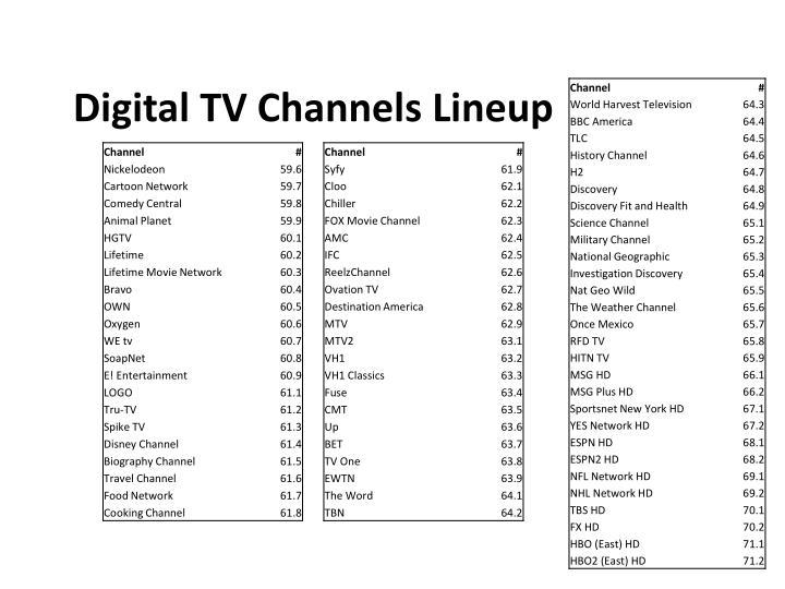 Digital TV Channels Lineup