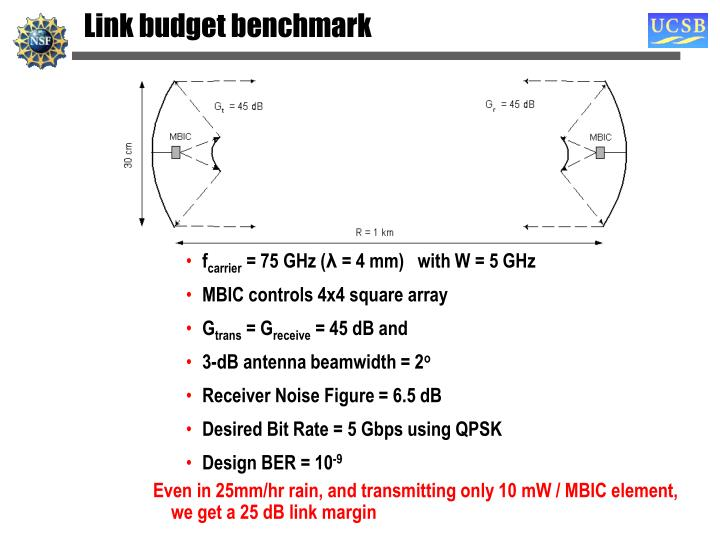 Link budget benchmark