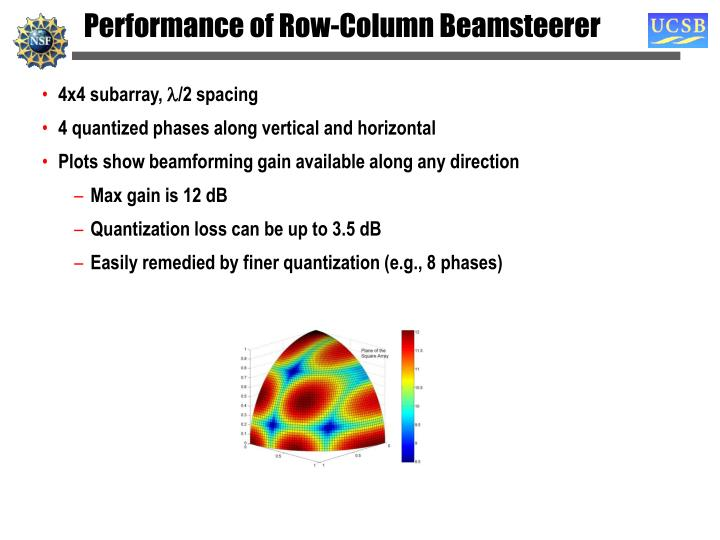 Performance of Row-Column Beamsteerer