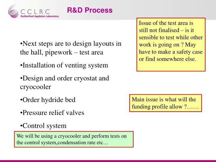 R&D Process