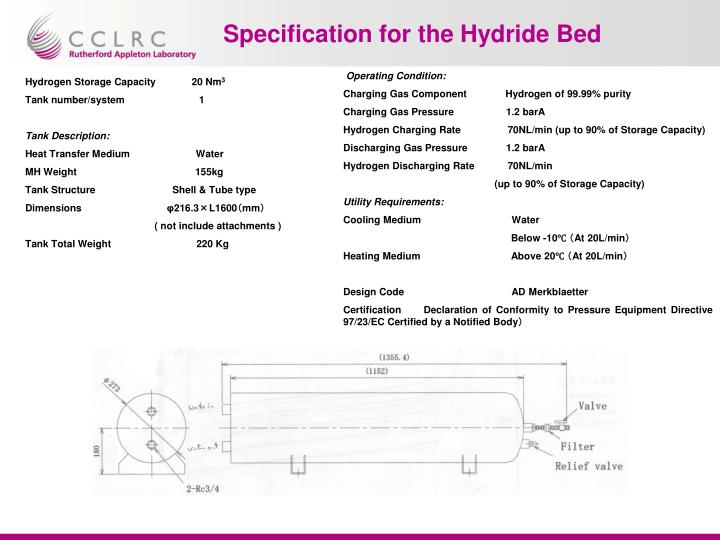Specification for the Hydride Bed