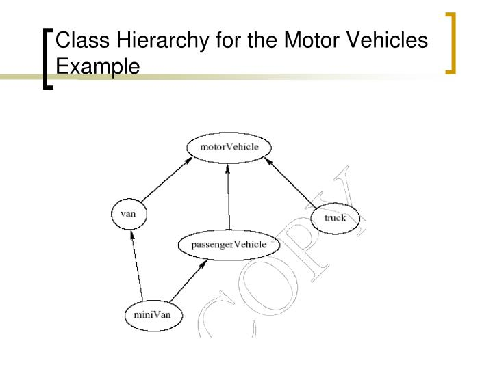 Class Hierarchy for the Motor Vehicles Example