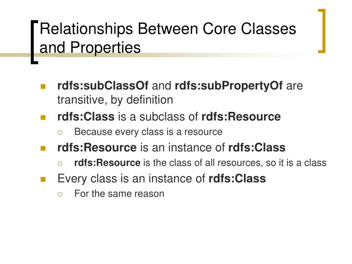 Relationships Between Core Classes and Properties