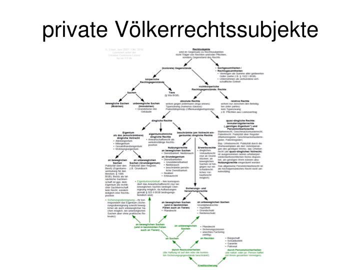 private Völkerrechtssubjekte