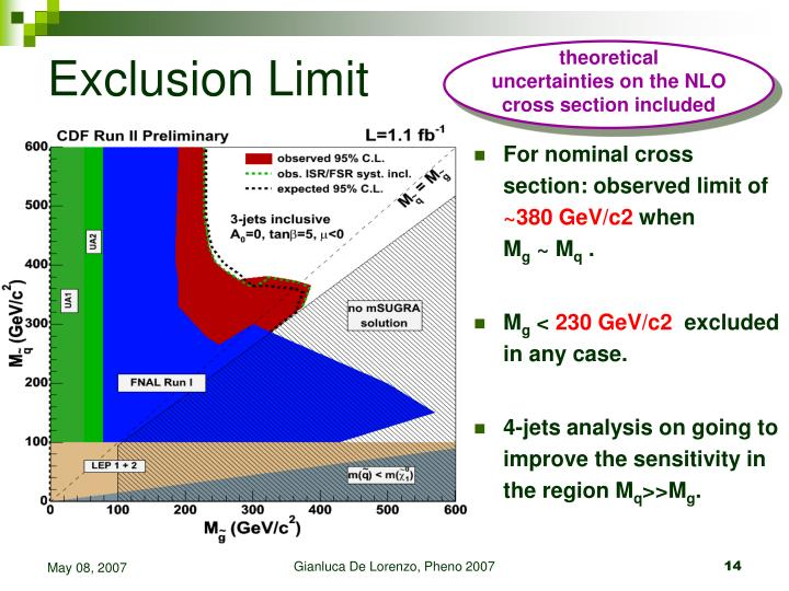 For nominal cross section: observed limit of