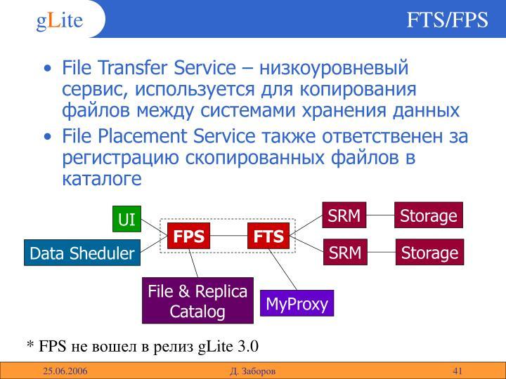 FTS/FPS