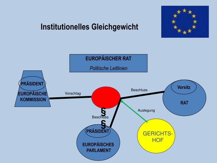 Institutionelles Gleichgewicht