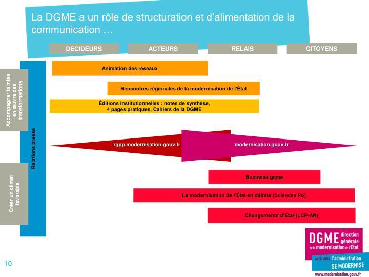 La DGME a un rôle de structuration et d'alimentation de la communication …