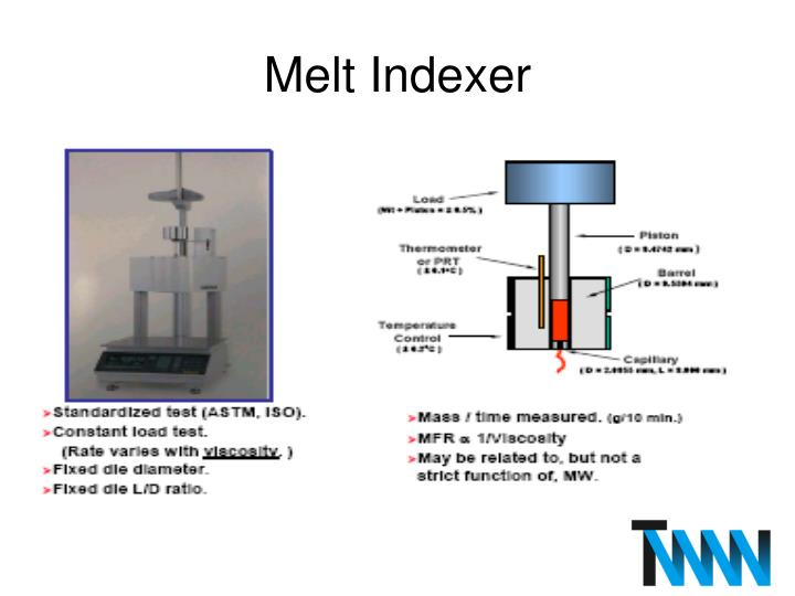 Melt Indexer