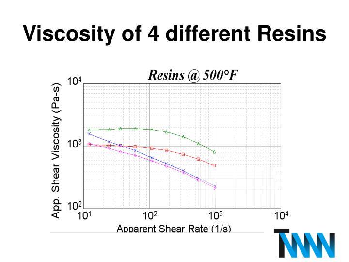 Viscosity of 4 different Resins