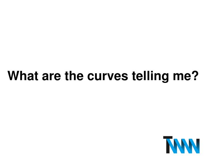 What are the curves telling me?