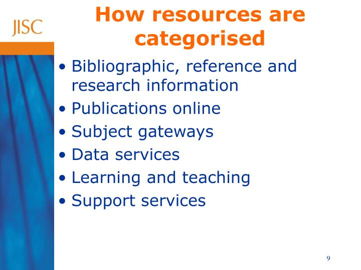 How resources are categorised