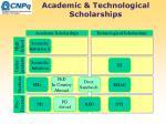 academic technological scholarships