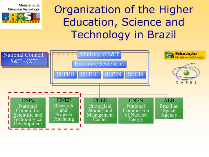 Organization of the Higher Education, Science and Technology in Brazil