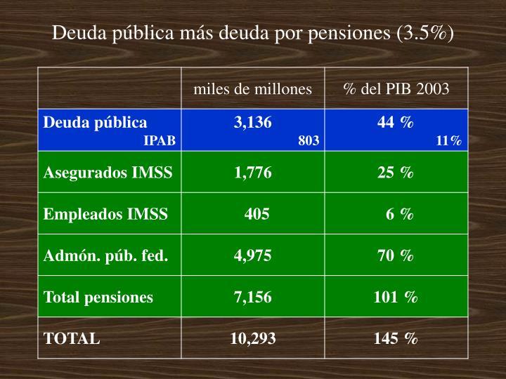 Deuda pública más deuda por pensiones (3.5%)