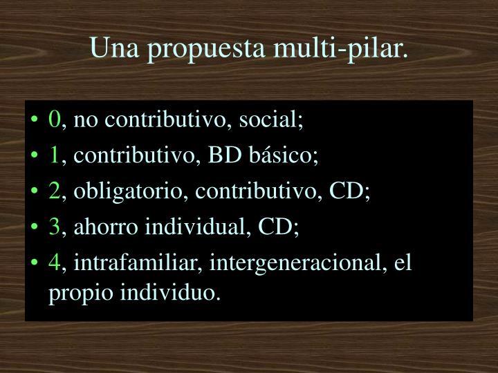 Una propuesta multi-pilar.
