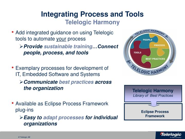 Integrating Process and Tools