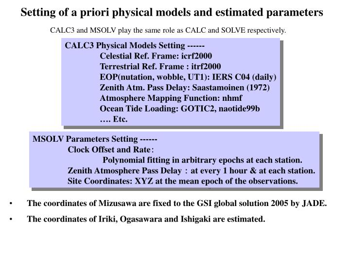 Setting of a priori physical models and estimated parameters